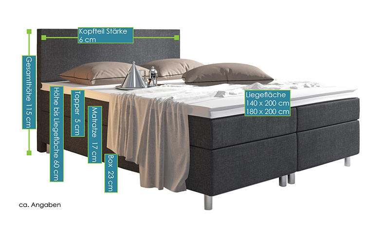 boxspringbett virginia 180 x 200 cm grau mit federkern matratze juskys. Black Bedroom Furniture Sets. Home Design Ideas